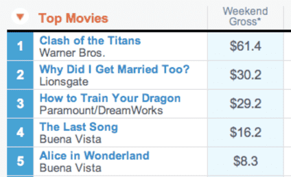 The Last Song Opening Weekend Results: Mediocre
