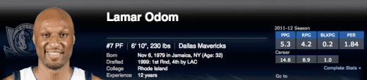 Lamar Odom Stats