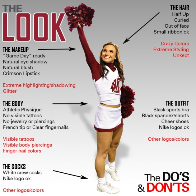 WSU Crimson and Gray Football Game - A picture story at