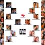 Tournament of THG Couples Winner: Revealed!