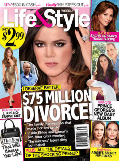 Khloe Kardashian Divorce Story