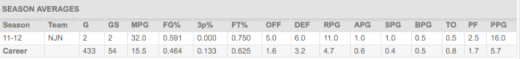 Updated Kris Stats