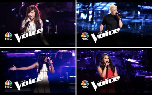 Christina grimmie i wont give up the voice