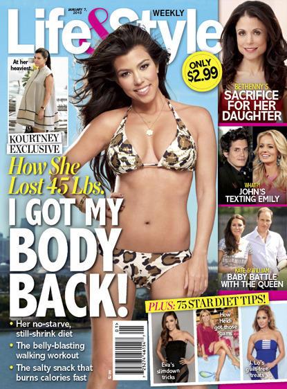 Kourtney Kardashian Bikini Cover