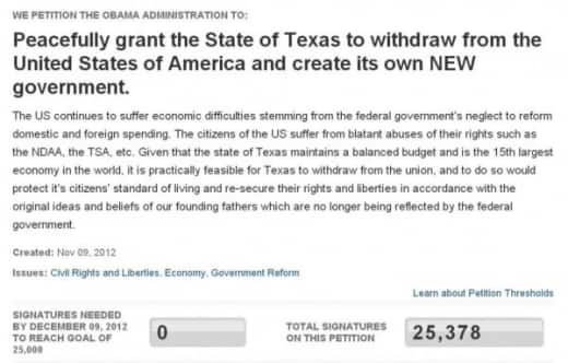 Texas Petition