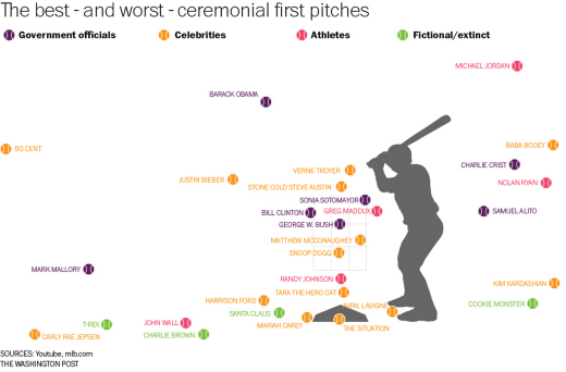 First Pitch Graphic