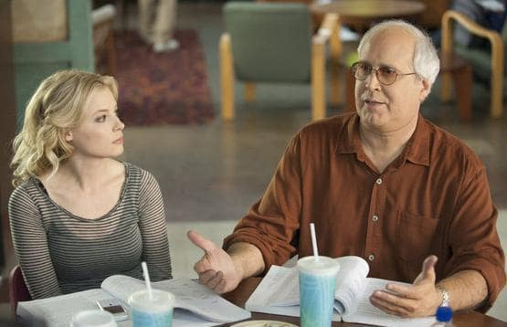 Chevy Chase on Community