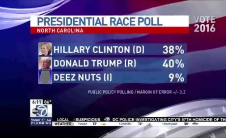 """News Anchors Say """"Deez Nuts"""" A Lot, Make the World a Better Place"""