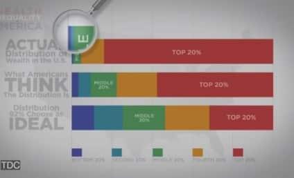 Wealth Inequality Video Goes Viral, Stirs Debate