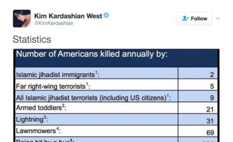 Kim Kardashian Trump Tweet
