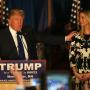 Donald Trump: Is It Wrong to Be Attracted to Your Daughter?