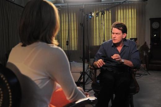 Charlie Sheen 20/20 Interview