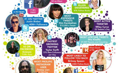 Rihanna Named Most Influential Celebrity on the Web