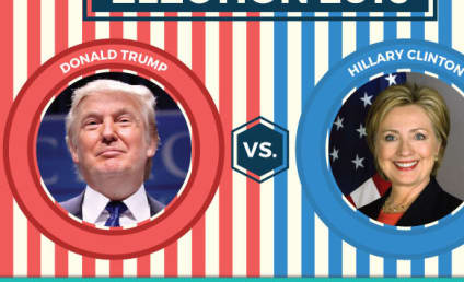 Who Will Be President? Election 2016 Polls, Predictions & Analysis Says ...