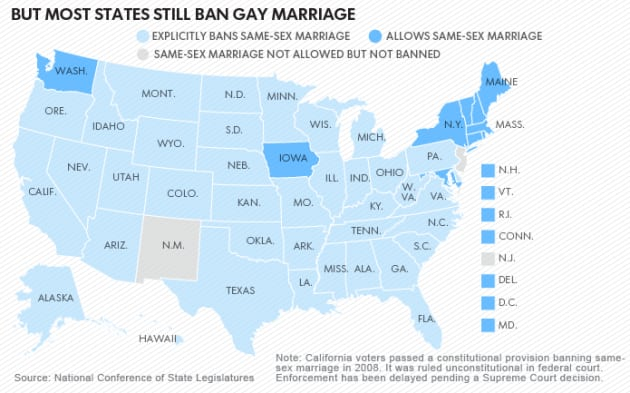 from Braden gay marriage federal