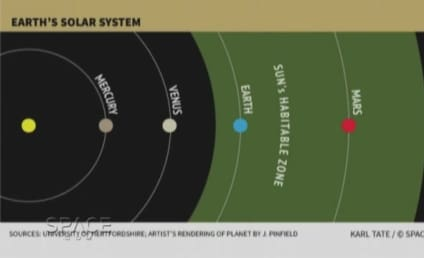 Planet May Be Habitable Sort of Close to Earth!