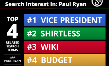 Paul Ryan Shirtless Photos in High Demand: Citizens Clamor For V.P. Nominee's Abs!