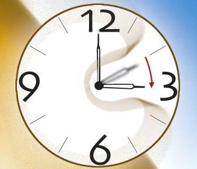 Daylight Savings Time Diagram