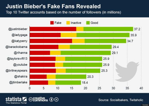 JB Chart