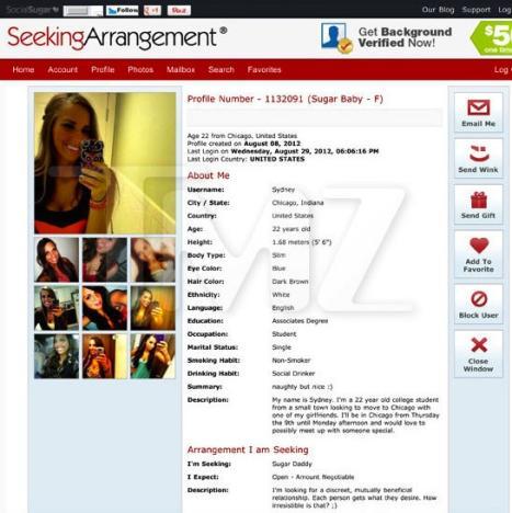 Syd Profile